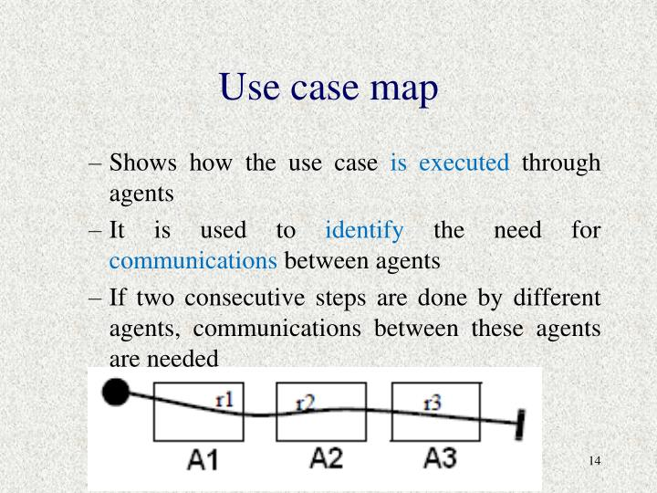 Use case map