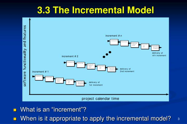 3 3 the incremental model