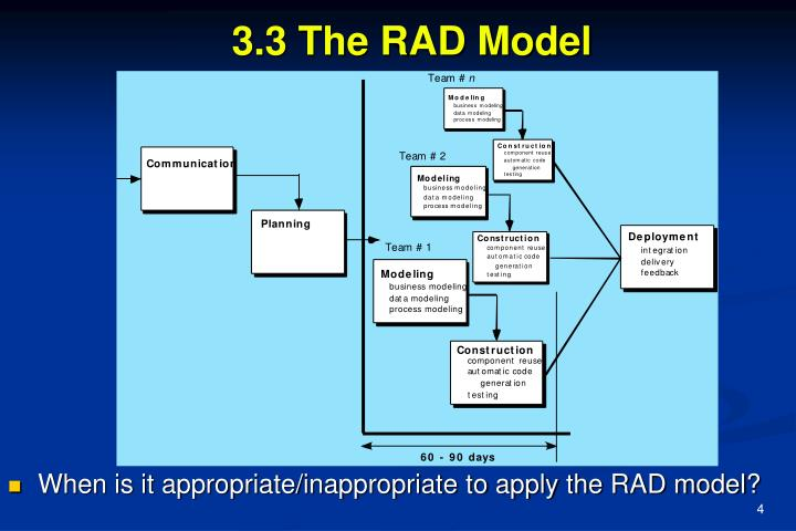 3.3 The RAD Model