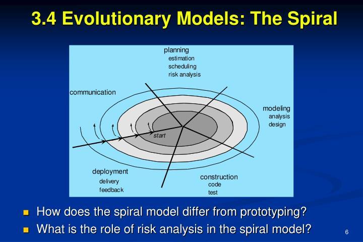 3.4 Evolutionary Models: The Spiral