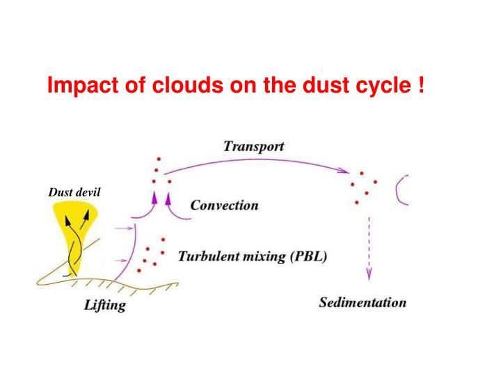 Impact of clouds on the dust cycle !