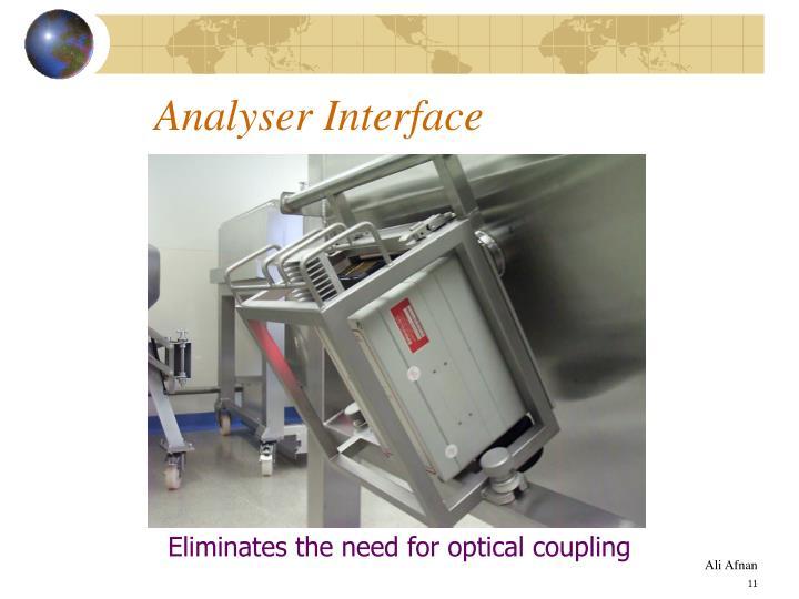 Analyser Interface