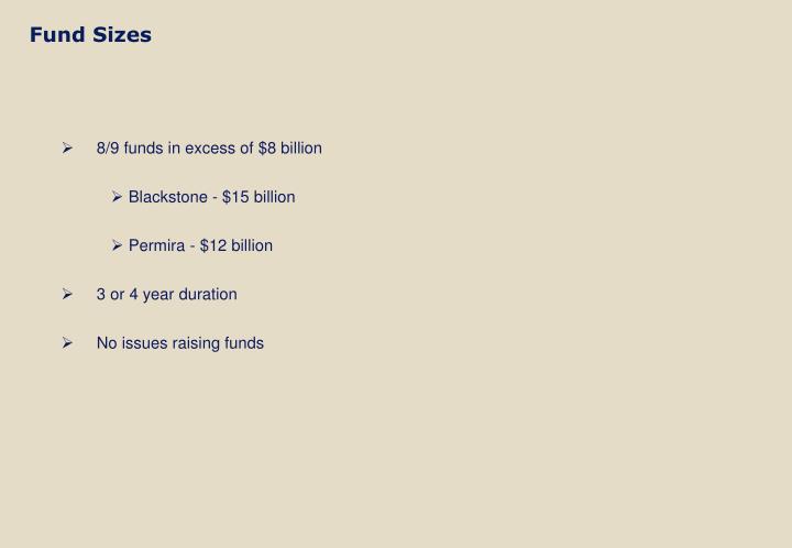 Fund Sizes