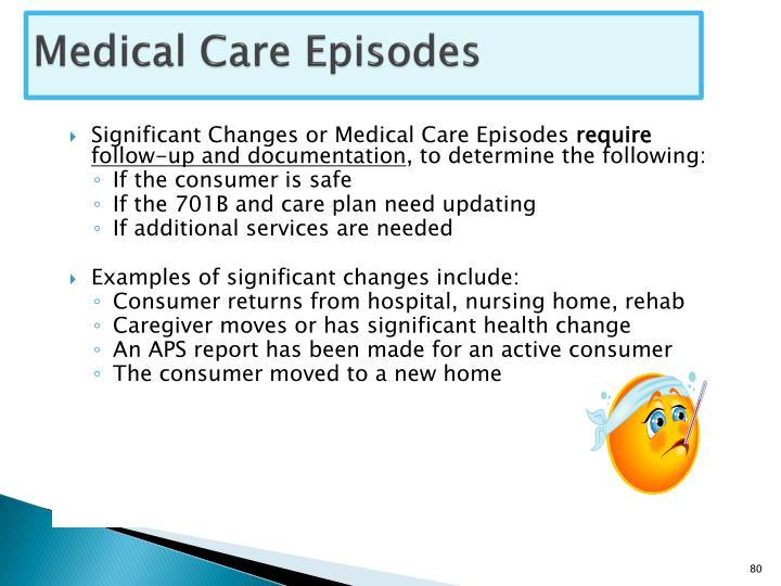 Medical Care Episodes