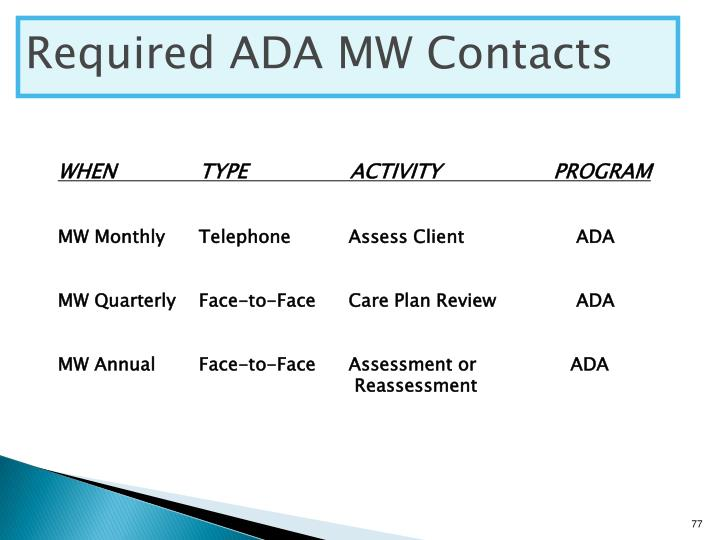 Required ADA MW Contacts