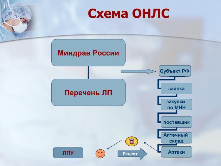Схема ОНЛС