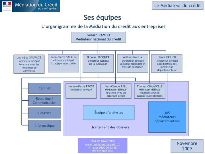 Le Médiateur du crédit