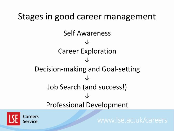 the role and development of the career of webmaster Career management in which you plan and work to obtain new skills, capabilities, and experiences, is the answer share your goals with your boss and you have created a partner who can help you broaden your experience.