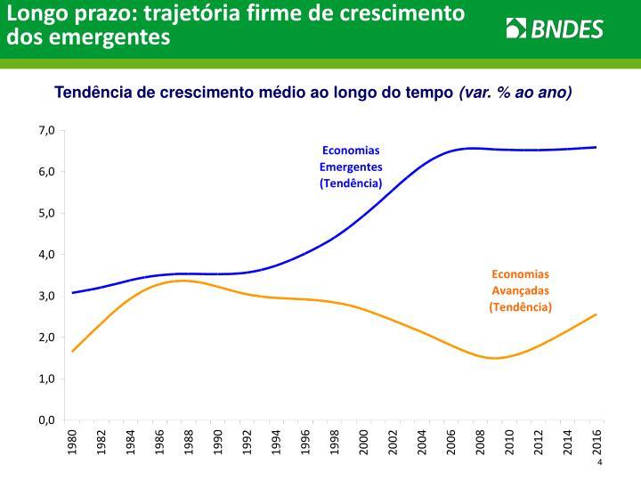 Longo prazo: trajetória firme de crescimento