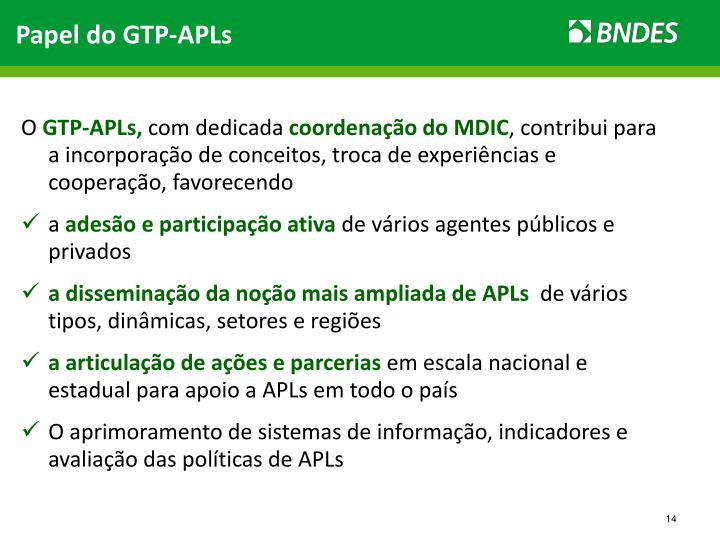 Papel do GTP-APLs
