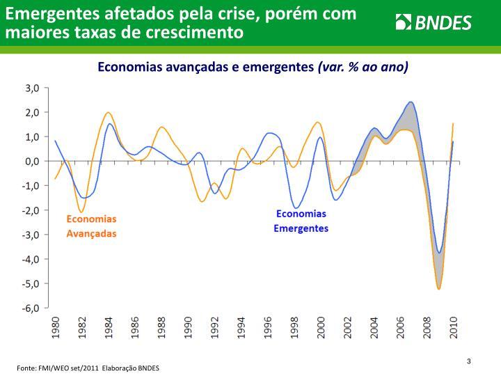 Emergentes afetados pela crise, porém com