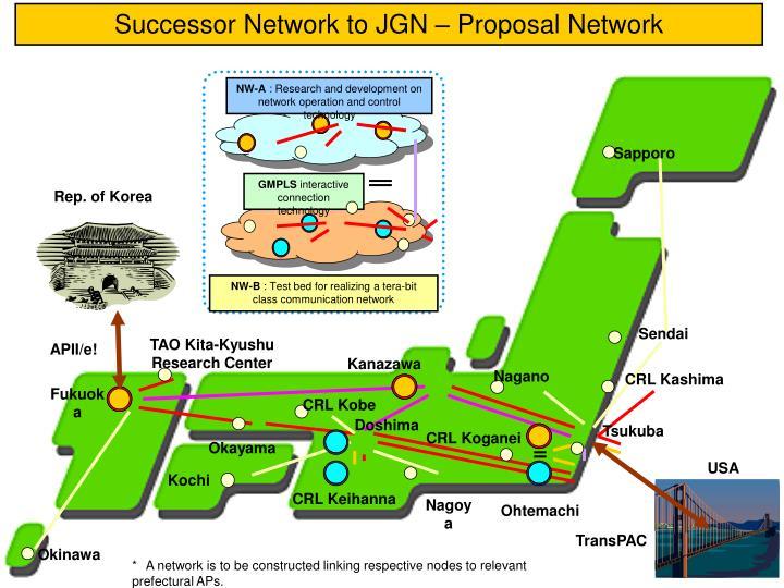 Successor Network to JGN – Proposal Network