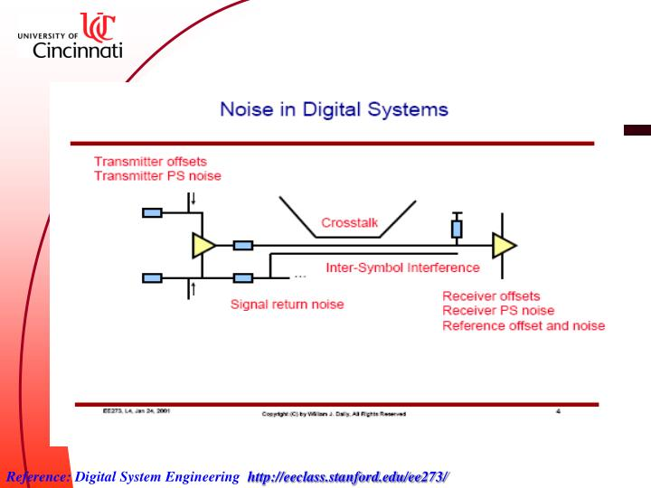 Reference: Digital System Engineering