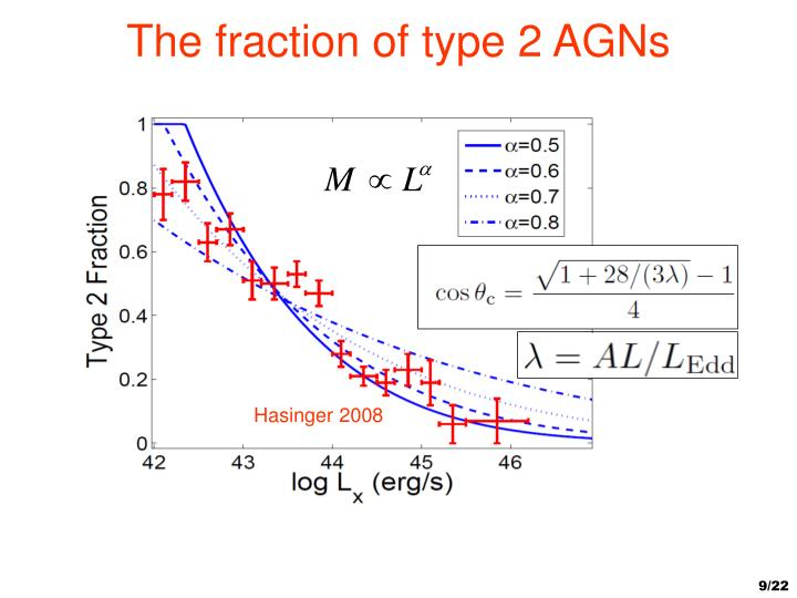 The fraction of type 2 AGNs