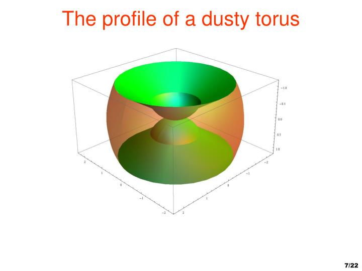 The profile of a dusty torus
