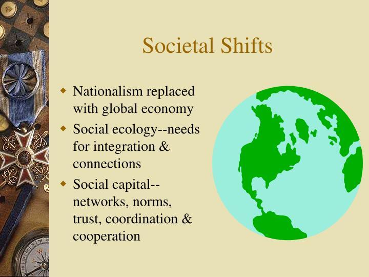 Societal Shifts