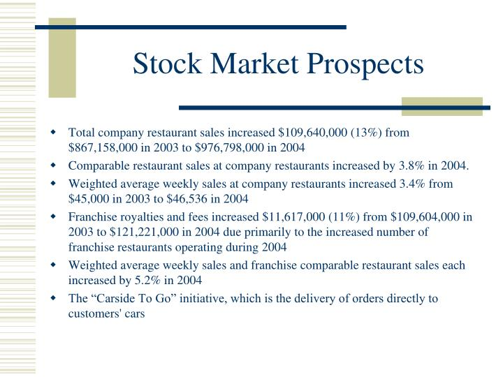 Stock Market Prospects