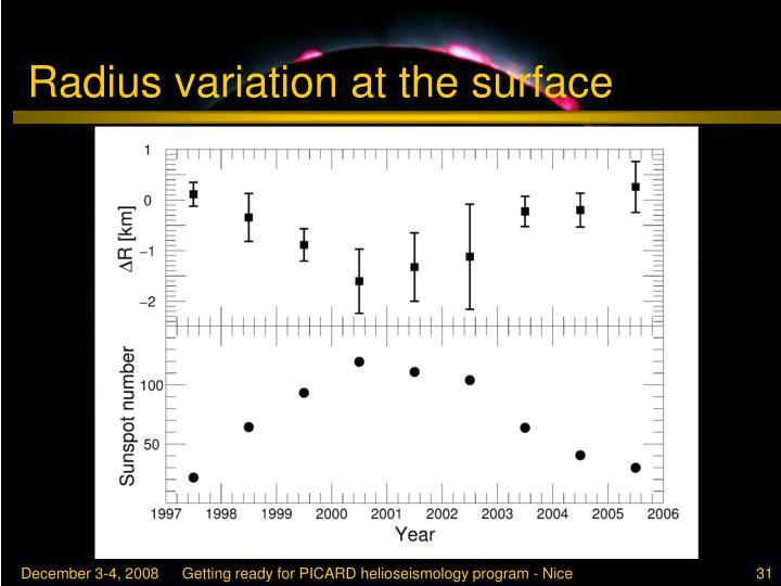 Radius variation at the surface