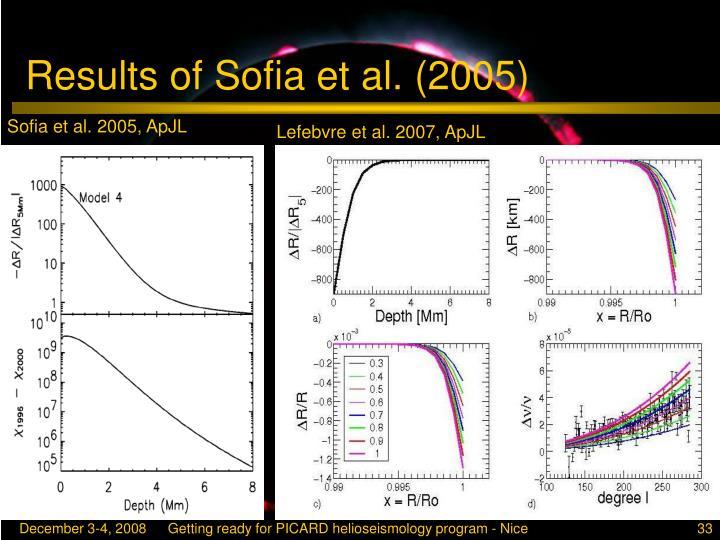 Results of Sofia et al. (2005)