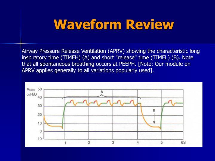 Airway Pressure Release Ventilation (APRV) - PowerPoint PPT Presentation