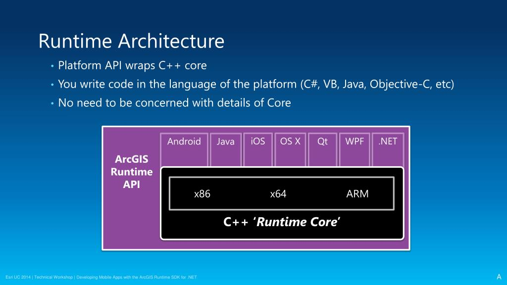 PPT - Developing Mobile Apps with the ArcGIS Runtime SDK for  NET
