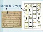 script glyphs