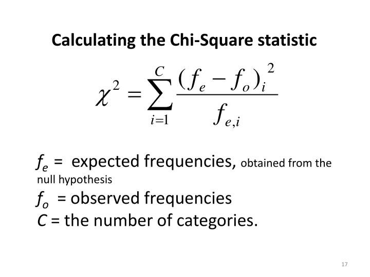 Calculating the Chi-Square statistic