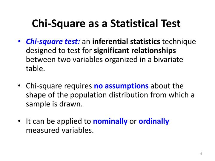 Chi-Square as a Statistical Test