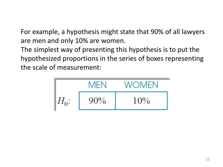 For example, a hypothesis might state that 90% of all lawyers are men and only 10% are women.