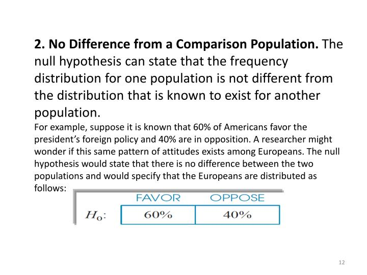 2. No Difference from a Comparison Population.