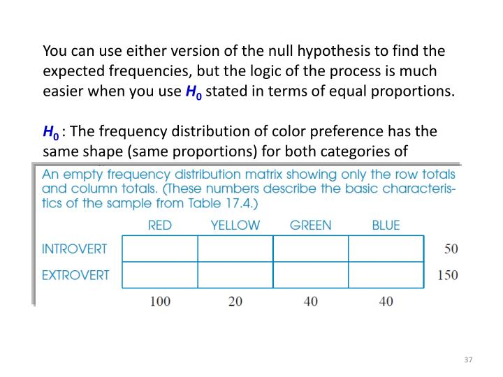 You can use either version of the null hypothesis to find the expected frequencies, but the logic of the process is much easier when you use