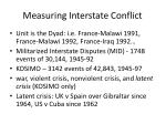 measuring interstate conflict