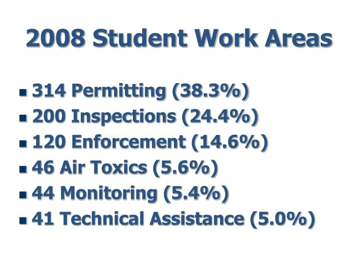 2008 Student Work Areas
