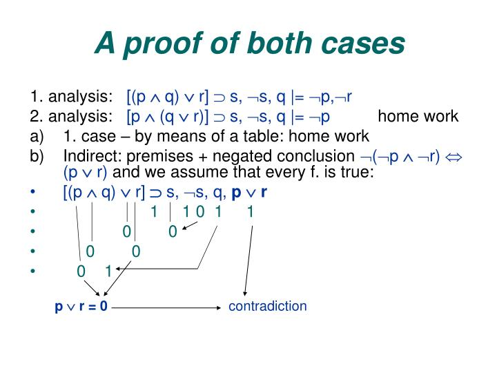 A proof of both cases