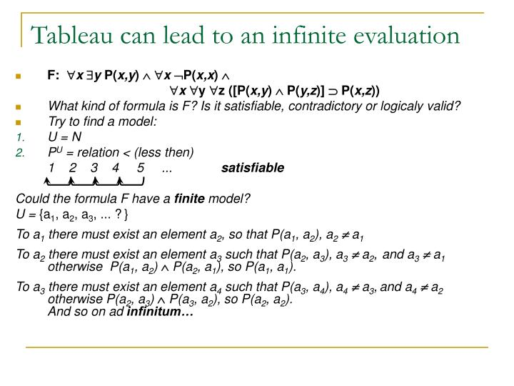 Tableau can lead to an infinite evaluation