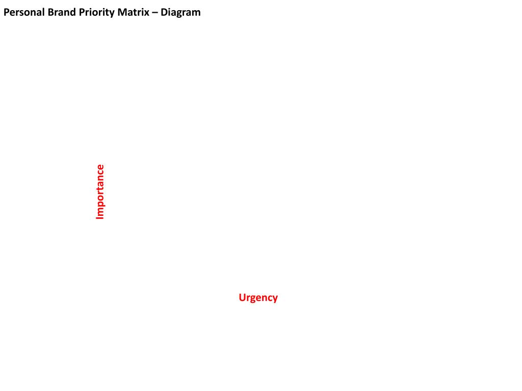 Ppt Personal Brand Priority Matrix Diagram Powerpoint