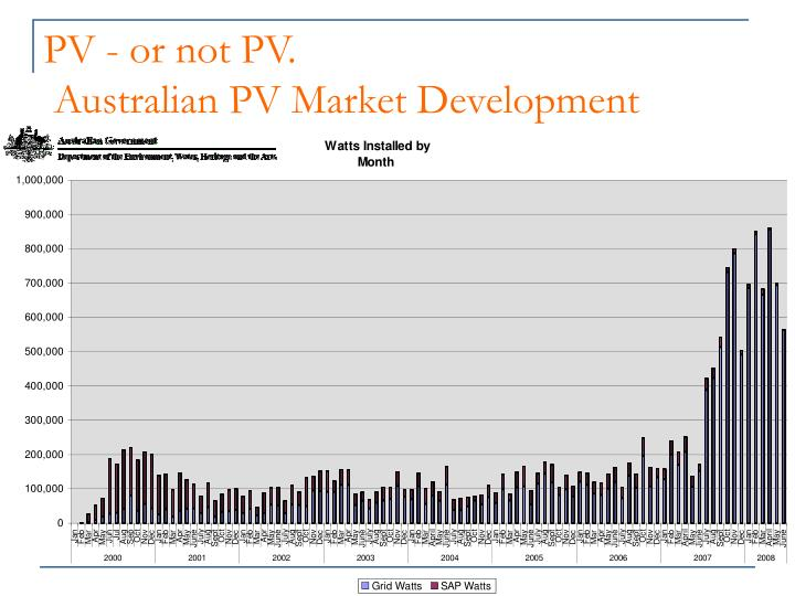 PV - or not PV.