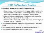 2015 da standards timeline
