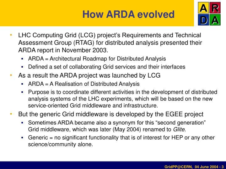How arda evolved