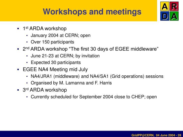 Workshops and meetings