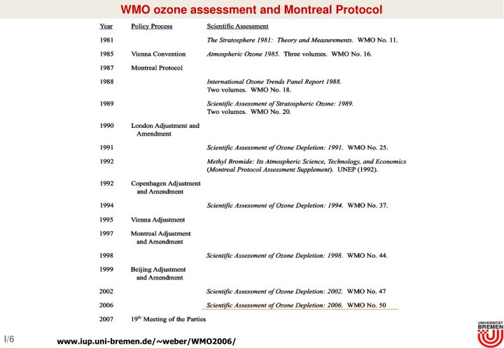 WMO ozone assessment and Montreal Protocol
