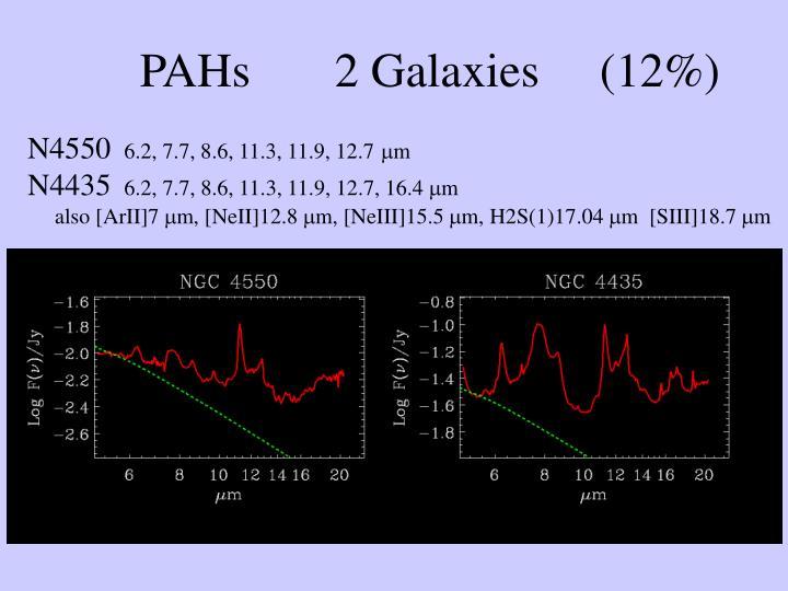 PAHs       2 Galaxies