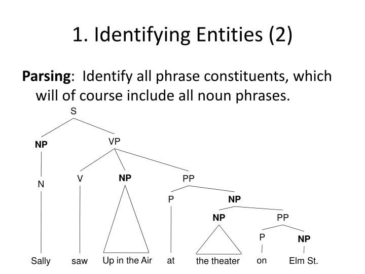 1. Identifying Entities (2)