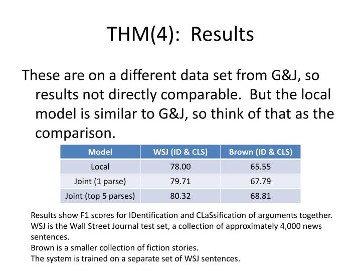 THM(4):  Results