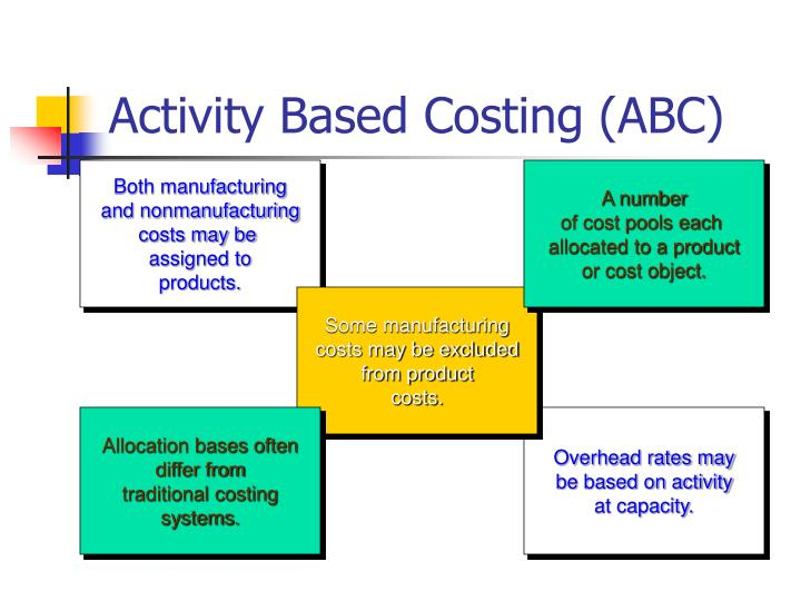 overhead allocation of cost Even when allocations are arbitrary and inaccurate, the totals of the amounts reported as inventory and cost of goods sold on the financial statements however, if management wants to know the true cost of manufacturing an individual item, it is essential that the manufacturing overhead be allocated.
