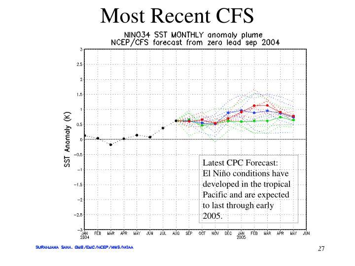 Most Recent CFS