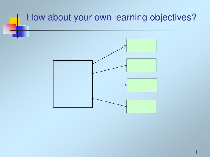 how about your own learning objectives n.