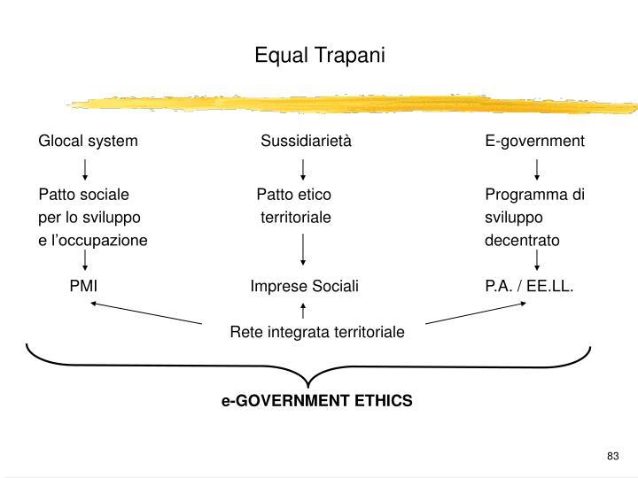 Glocal system       SussidiarietàE-government