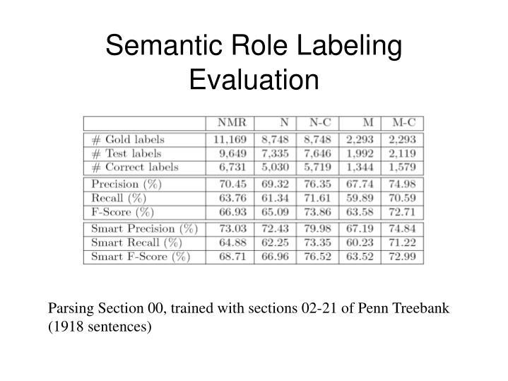 Semantic Role Labeling Evaluation