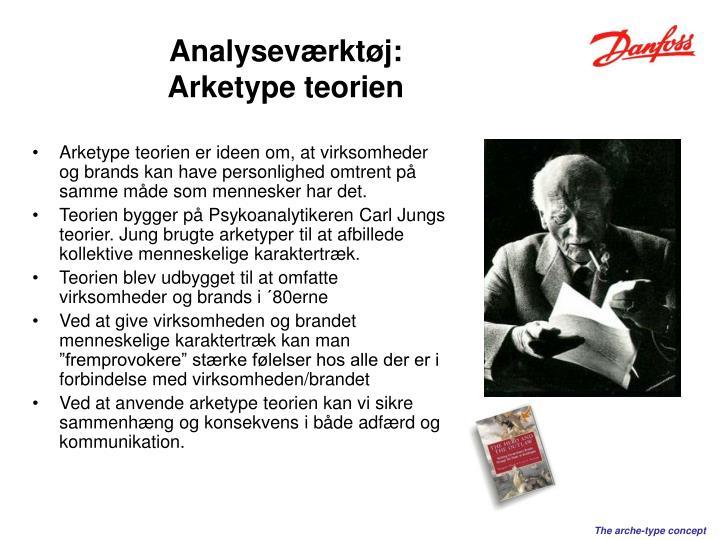 Analyseværktøj: